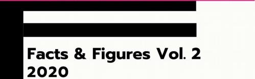 Ankündigung: Neue Facts & Figures aus dem Hause Music Women Germany