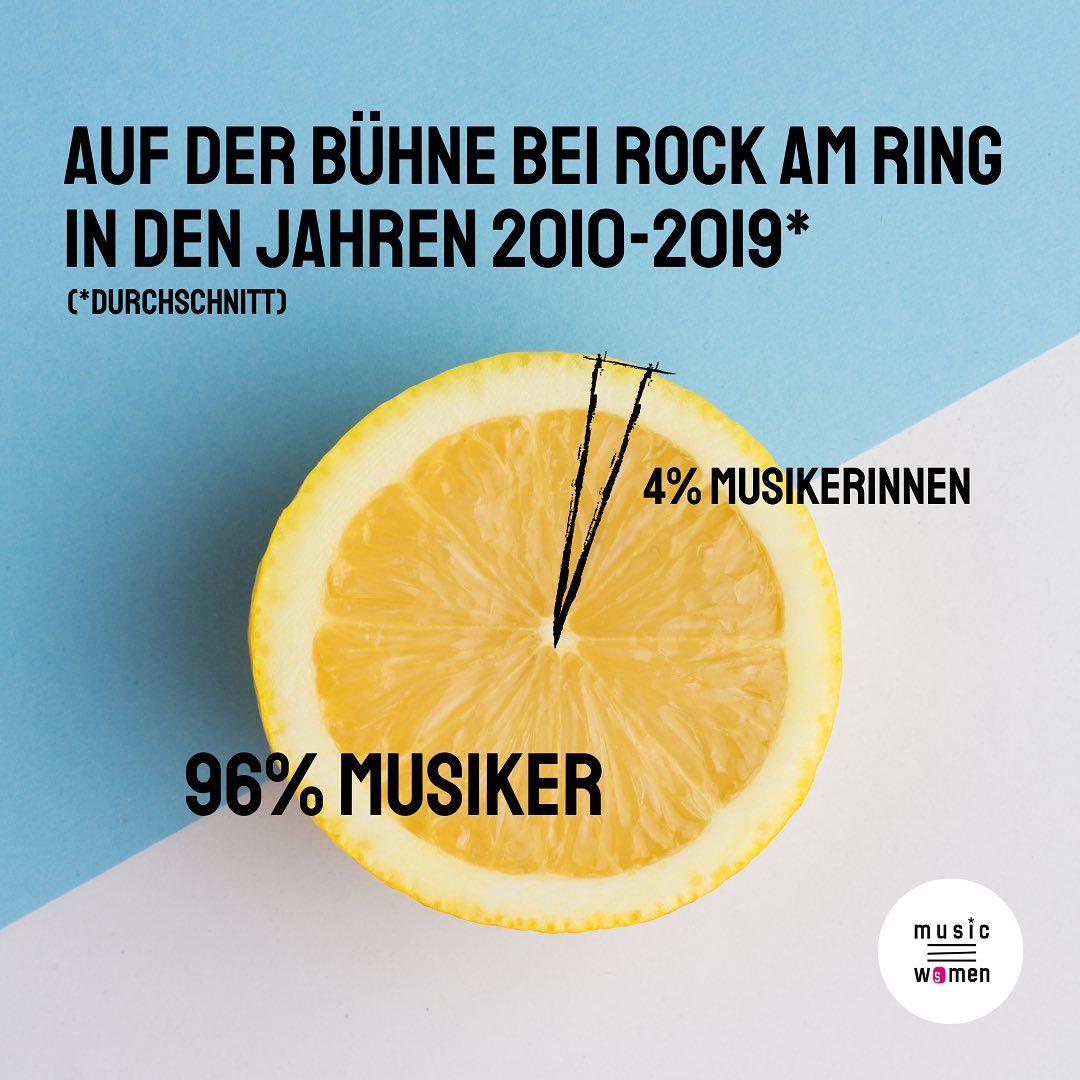 SHITSTORM: Rock am Ring
